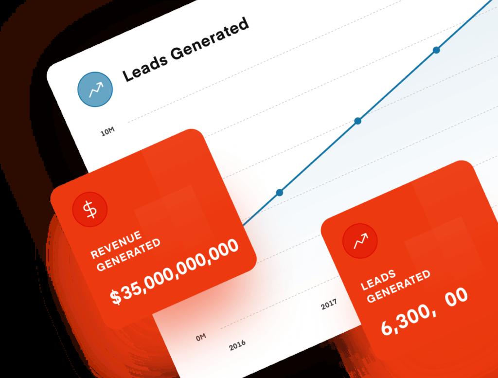 Freshdesks-Leads-generated-graph
