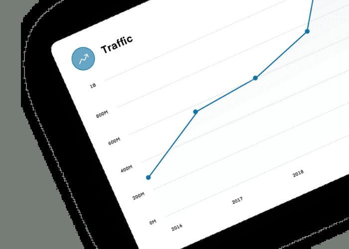 Traffics-into-revenue-line-inquivix