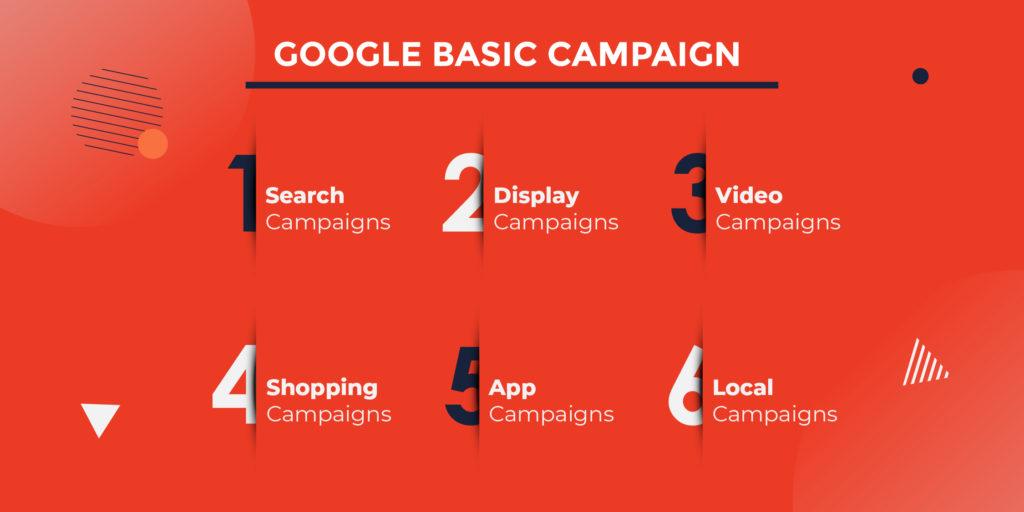 Google in Korea - Google Basic Campaign