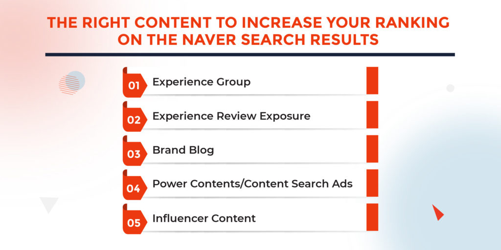 Naver - The right content to increase your ranking on the naver search results